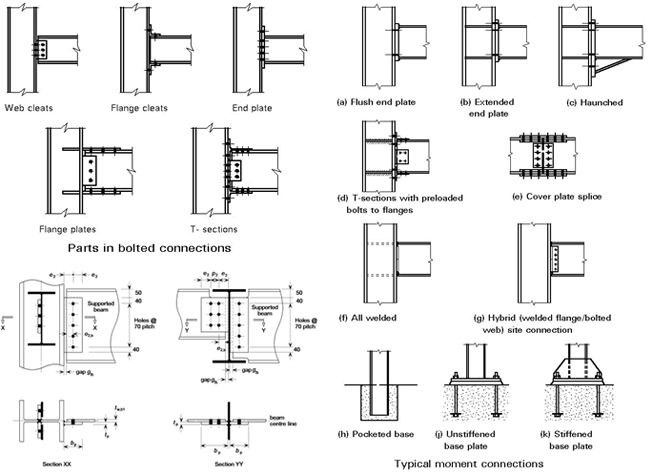 Structural Steel Connections Dwg : Steeltech engineering